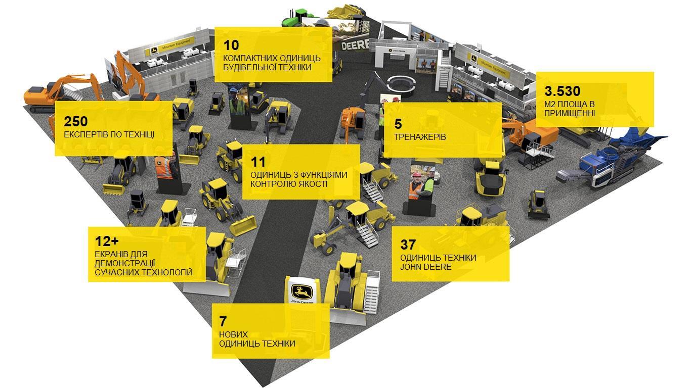 На виставці ConExpo-Con/Agg 2020 John Deere дебютують з різноманітним обладнанням