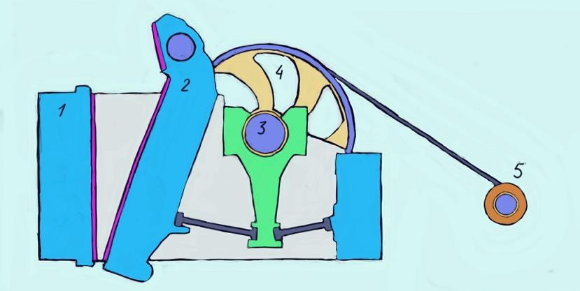 Принцип работы щековой дробилки: общая информация, виды дробилок