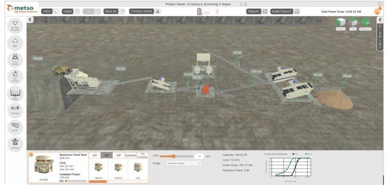 Спроєктуйте свій завод: Metso запустила безкоштовний онлайн-конфігуратор My Plant Planner
