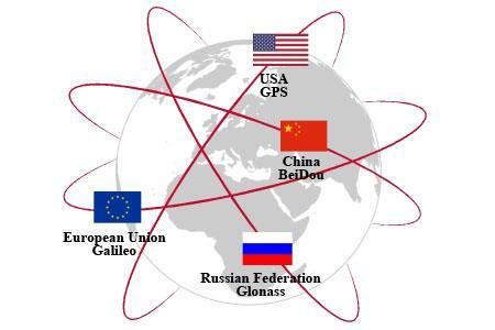 Глобальні системи для міліметрової точності