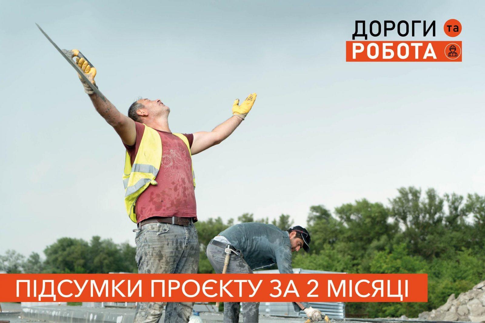 Более 9 тыс трудоустроенных в дорожной и смежных отраслях за два месяца