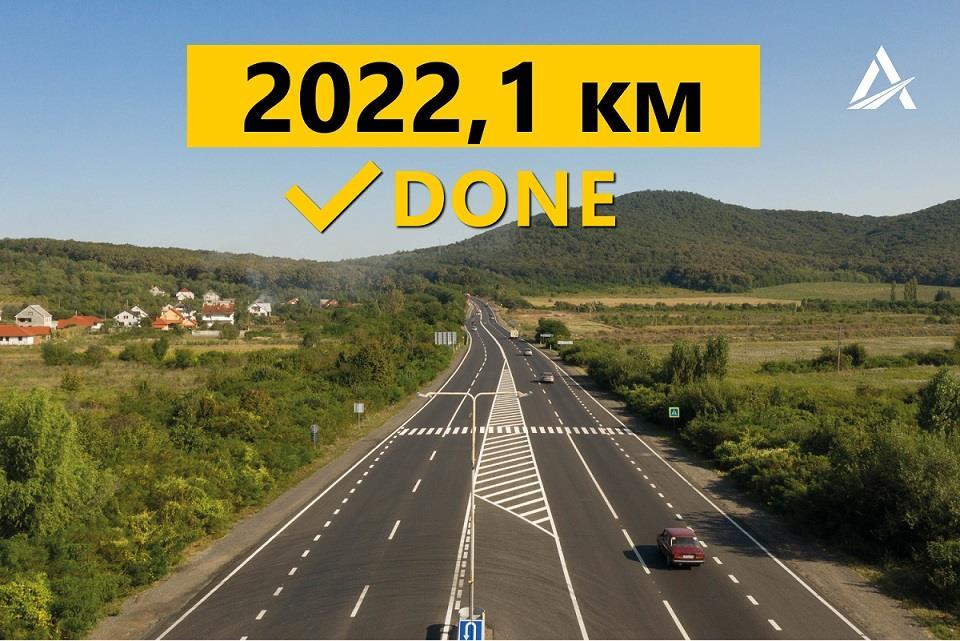 На 2022 км українських доріг вже улаштовано верхній шар дорожнього покриття