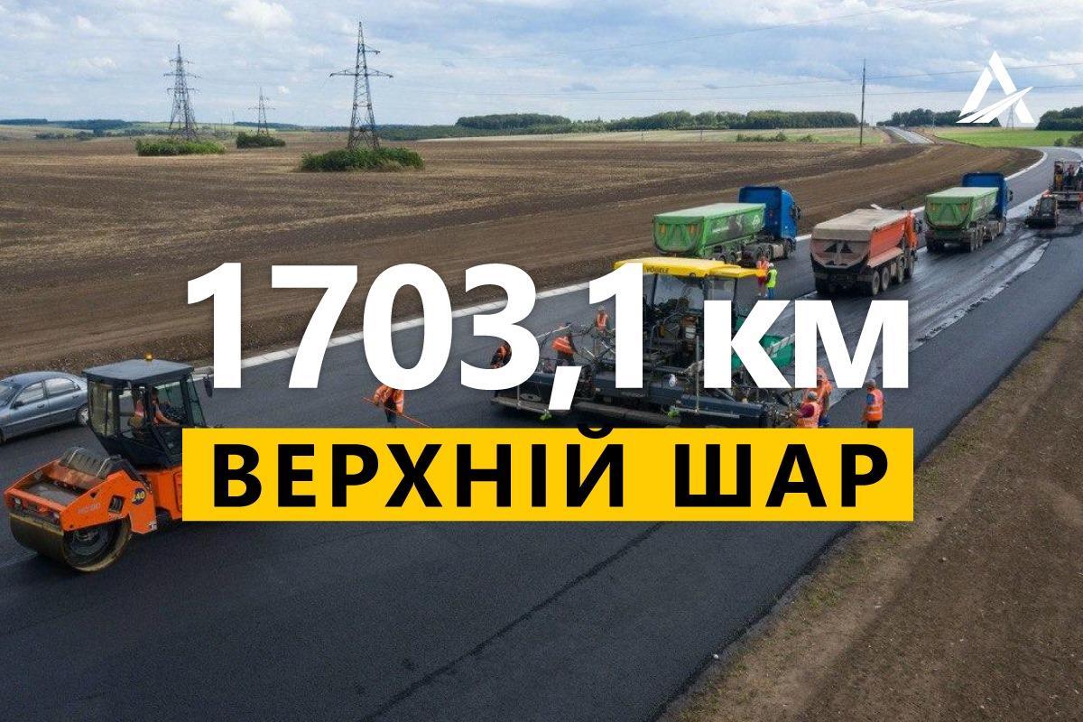 Проміжний результат роботи Укравтодору: на 1700 км доріг облаштовано верхній шар