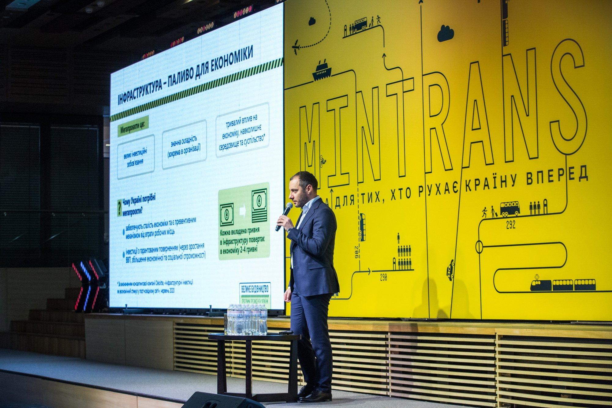 Олександр Кубраков презентував ключові мегапроєкти Укравтодору на 2021 рік